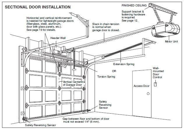 garage door opener manual & instructions - san diego garage door  garage door repair san diego